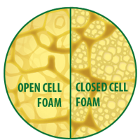 16-Icynene-Open-Cell-v-Closed-cell-01